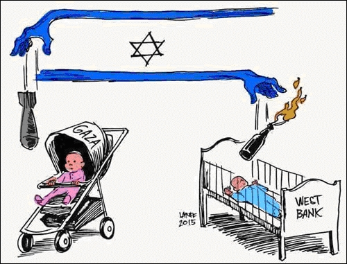 siyonizm